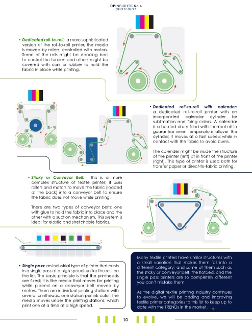 Page 10 - Summary of Digital Industry TRENDs, Textile - DPI